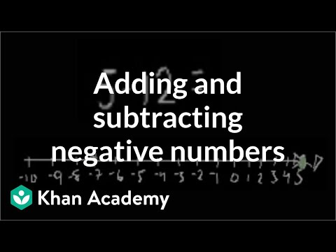 Adding/subtracting negative numbers | Pre-Algebra | Khan Academy
