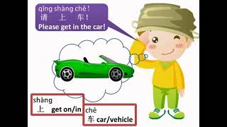 Learn Mandarin Chinese Online Free Lesson 29 Please