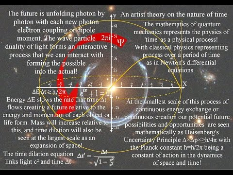 Pi and Cosmology with an Expanding Universe of probability,