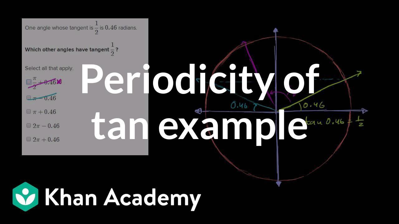 Tangent identities: periodicity (video)   Khan Academy
