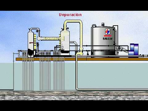 Find A Gas Station >> Separation process of oil and gas_ Flow Station - YouTube
