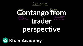 Contango from trader perspective | Finance & Capital Markets | Khan Academy