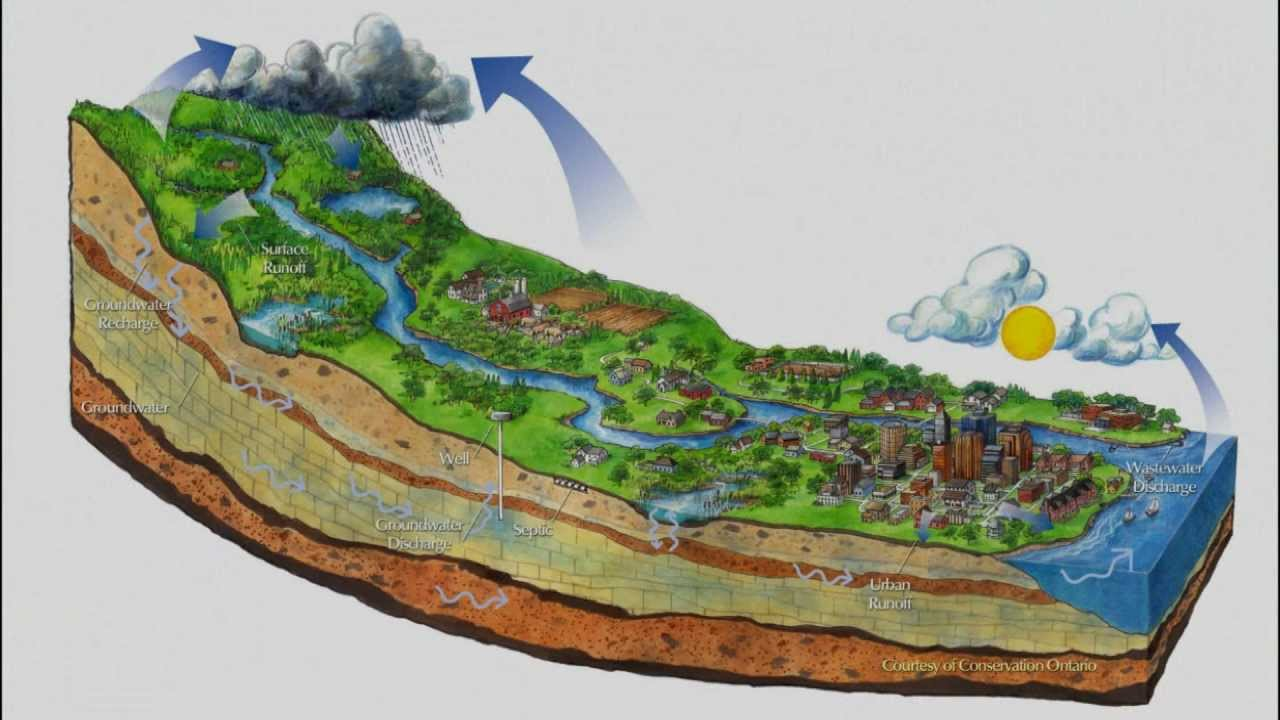 climate change in our own backyard part 1 an introduction to