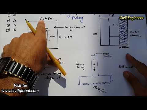 Design of column footing