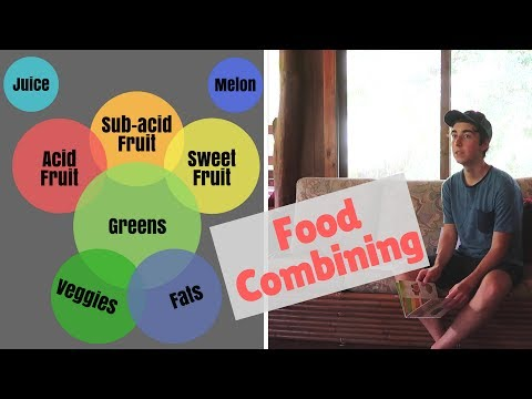 Raw Vegan Food Combining | Simple Guide | Kanekiki Farm Discussion