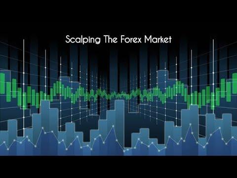 scalping-trading-forex-menggunakan-moving-avarage---story-forex- -harun-id