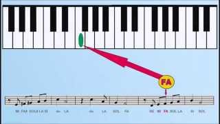 PRACTICANDO EL CAMINO DE LA VIDA EN EL PIANO Tutorial Música Popular Colombiana
