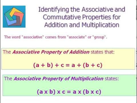 Identifying the Associative and Commutative Properties for ...