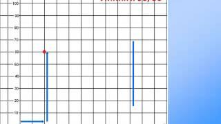 Векторное кодирование графической информации