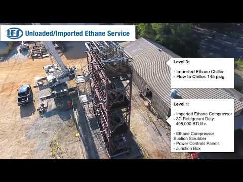 Ethane Chiller Skid - Integrated Flow Solutions