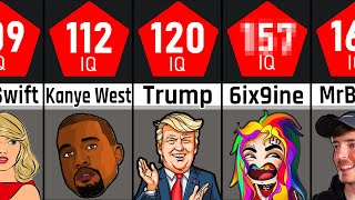 Comparison: Celebrities by IQ