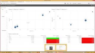 Уроки занятия по Qlik Sense - 1 урок desktop скачать 3.0 карты cloud extention api отзывы обновление