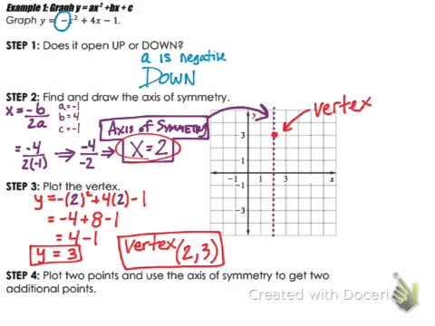 Algebra 61b Graphing Quadratics In Standard Form Youtube