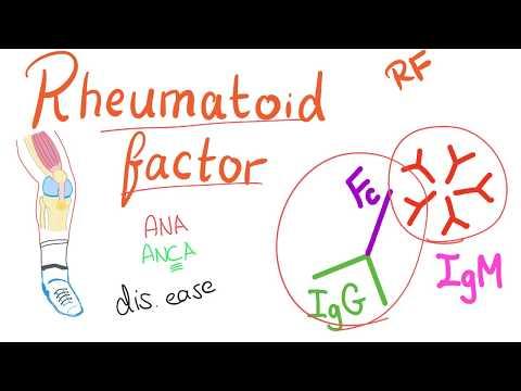 Rheumatoid Factor (RF); Rheumatoid Arthritis