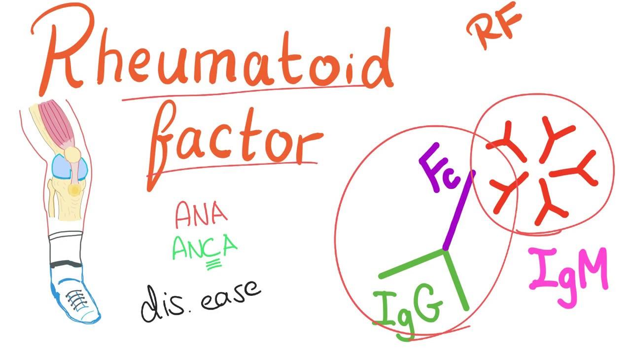 factorul reumatoid)