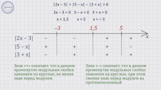 Алгебра. Решение модульного линейного неравенства, содержащего более одного модуля.