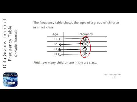 Data Graphs: Interpret Frequency Table (Grade 2) - OnMaths GCSE Maths Revision