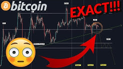 BREAKING!! BITCOIN PRICE AT PIVOTAL POINT!!!! BIG PRICE MOVE COMING SOON!!!