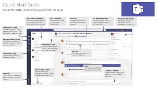 What problems Microsoft Teams can solve?
