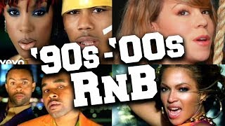 Top 50 Late '90s - Early '00s R&B Hits - best pop songs 00s