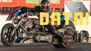 10HP with ONE Bolt On! | 670cc Dragster Return