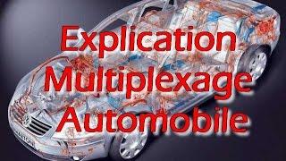 Multiplexage Automobile (1) - Technologie Automobile