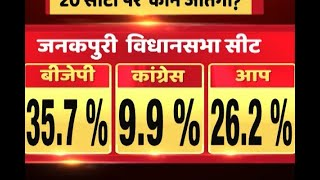 Delhi: ABP Snap Poll reflects major setback to AAP if elections were to be held today on 2