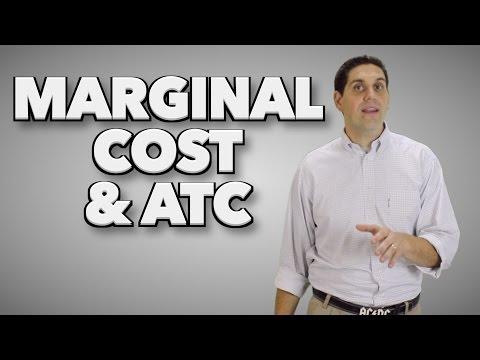 Short-Run Cost Curves (Part 3)- Micro Topic 3.2