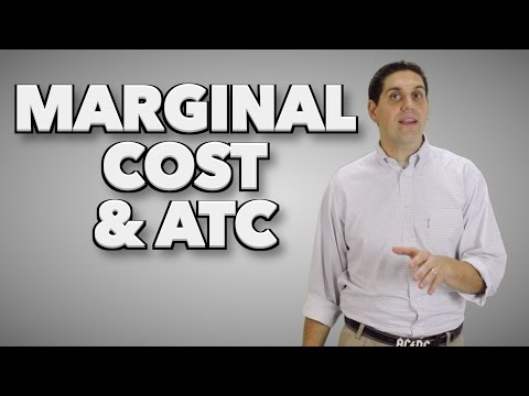 Marginal Cost and Average Total Cost- Micro 3.4