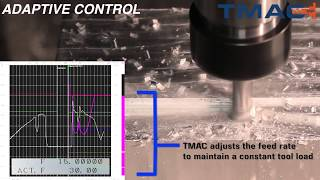 Caron's TMAC MP with adaptive control with image of cnc machining of titanium