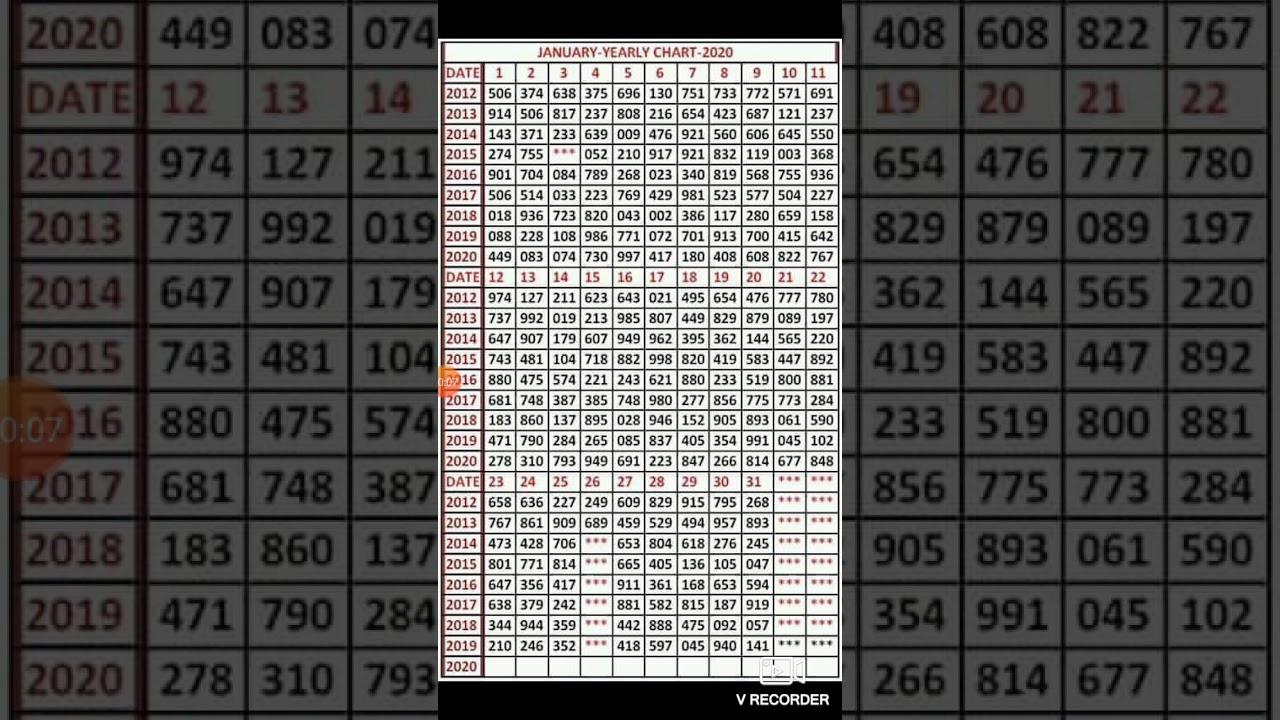 Lotto 18.7.20