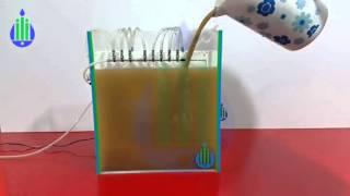 Membrane Bioreactor Pilot (MBR)