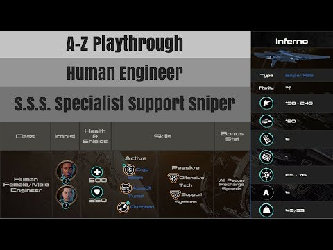 [ME:A MP][A-Z Series]Human Engineer w/ Inferno [S.S.S. Specialist Support Sniper]