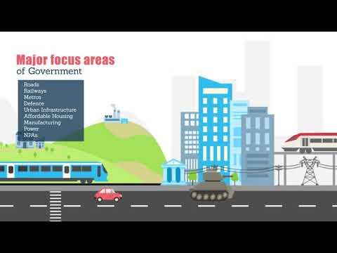 HDFC Infrastructure Fund