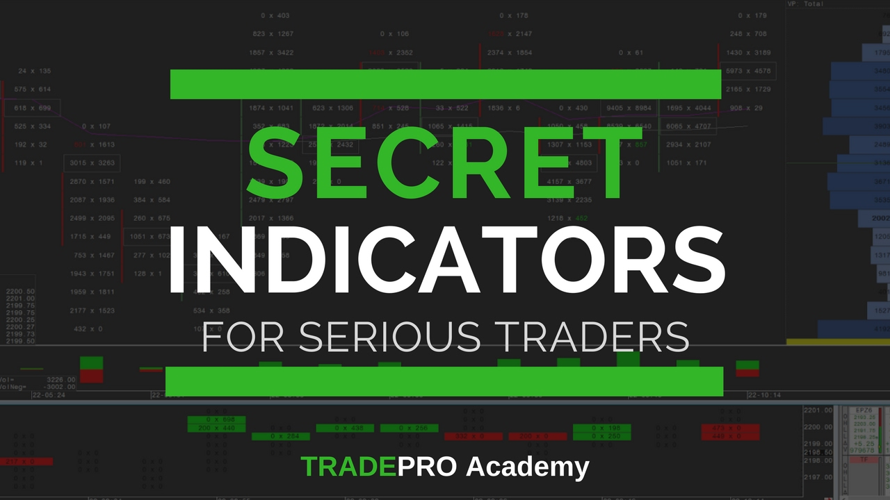Secret Trading Indicators How To Find Out Where The Stop Losses