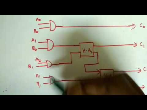 Digital Circuits Lecture-40 Binary Multiplier - YouTube