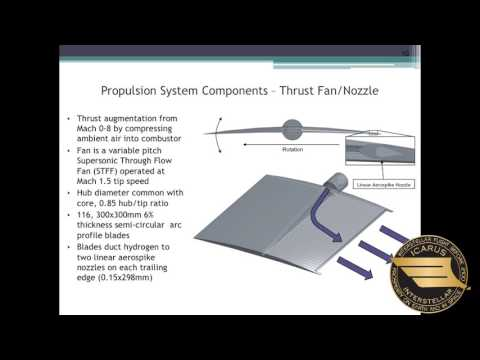 "Starship Congress 2015: John Bucknell, ""Nuclear Thermal Turb"