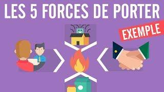 Les 5 forces de Porter (exemple inclus) thumbnail