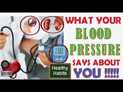 UNDERSTANDING HIGH BLOOD PRESSURE | HYPERTENSION MADE EASY | HEALTHY HABITS CHANNEL (Learn it NOW!)