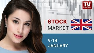 Stock Market: weekly update (15.01.2019)