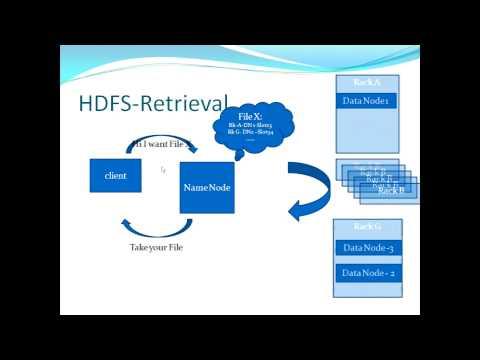 Apache Hadoop ecosystem Tutorial 1