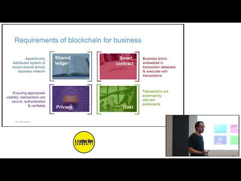 Building Blockchain apps with HYPERLEDGER COMPOSER by Simon Stone - The Shard