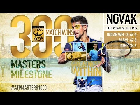 Djokovic Records 300th Masters 1000 Win At Indian Wells 2017