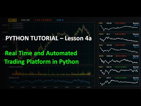 Building Candlestick Chart and Moving Average Function Using Python