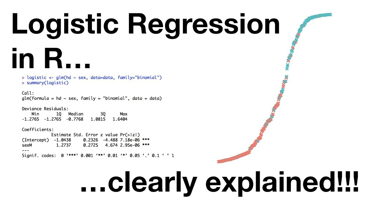 Logistic Regression in R, Clearly Explained!!!!