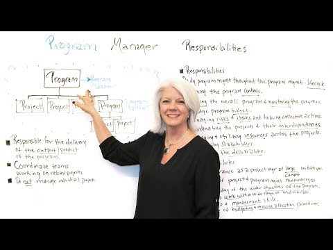 Program Manager Responsibilities - Project Management Training