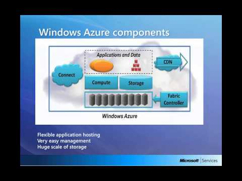 Cloud Computing Series (Session 3): Microsoft