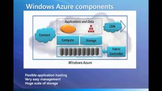 Cloud Computing Series (Session 3): Microsoft