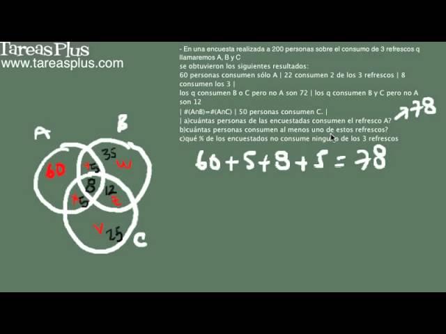 uso de diagramas de venn para resolver un problema práctico - YouTubeYouTube