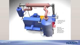 видео shell vacuum pump